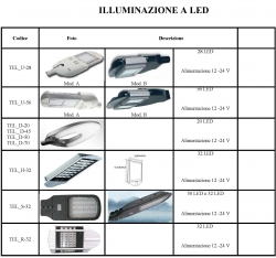 LAMPIONE STRADALE A LED